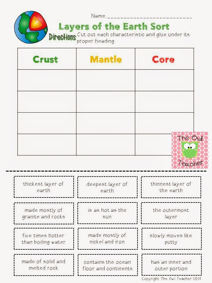 Cyber Sale And Freebie on Addition Activity Sheets