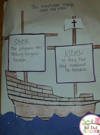 The Mayflower Voyage Cause and Effect