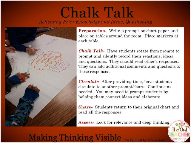Chalk Talk Thinking Routine