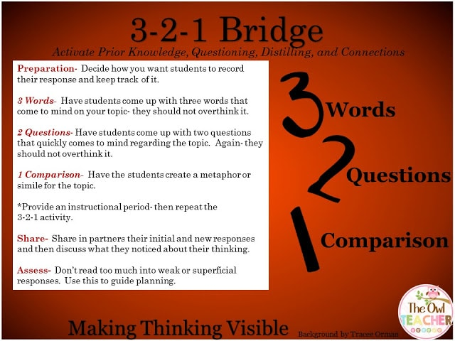 3-2-1 Bridge Thinking Routine
