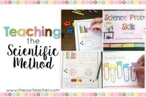 TeachingSciMethod2x3