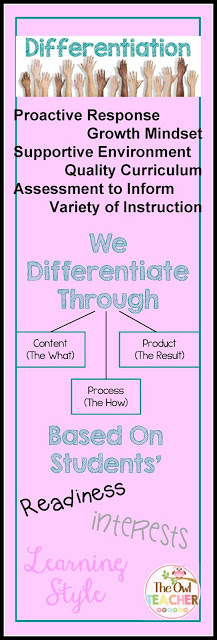 What Is Differentiation The Owl Teacher