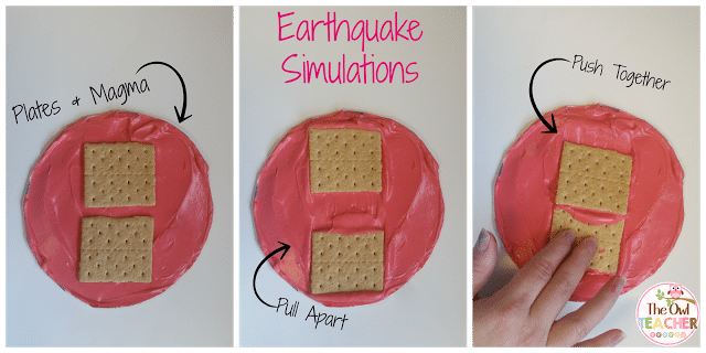 Plate boundaries for earthquakes experiments
