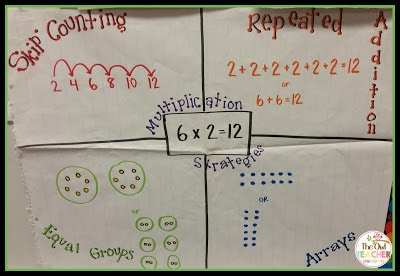 Multiplication strategies for math workshop anchor chart