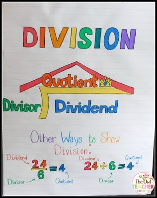 Math Division Vocabulary Anchor Chart with a Freebie!