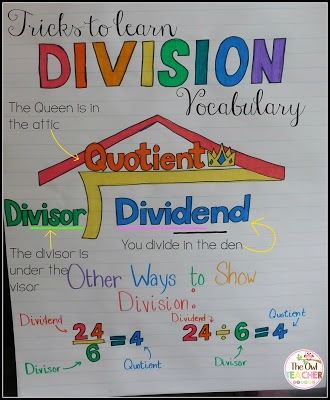 Math Division Vocabulary Tricks Anchor Chart with a FREEBIE!