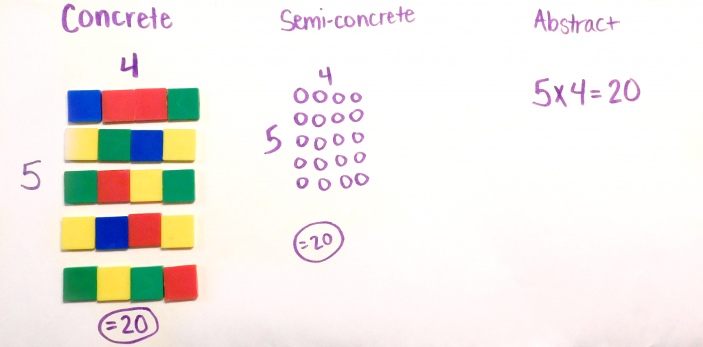Teaching math concepts so struggling learners understand can be possible! Are you doing all these ideas and tips to help your students understand math concepts in your elementary classroom?