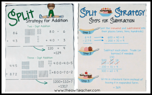 "The Common Core State Standards reference several ""different"" strategies for addition and subtraction, but when you really research them, you discover that there are really only three strategies. In this post, I teach you about the split strategy, the jump strategy, and the shortcut strategy. Get all of the details here!"