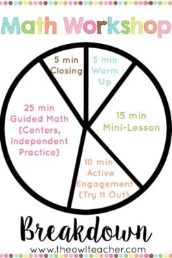 Do you feel intimidated about starting math workshop in your classroom? Fear not! Just like everything in teaching, it is a bit of a process to set up math workshop. However, I walk you through all the steps I took to successfully set it up and run it in my classroom so that you can use this post as a guide. You can also learn more about my 3rd grade math workshop units for the entire year!