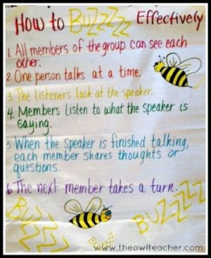 Giving anchor charts purpose might seem like a waste of time, but there are actually certain instructional ideologies behind why you should include your students in the creation of anchor charts, rather than making them yourself. Learn how and why to include students in the process of making anchor charts in this post.