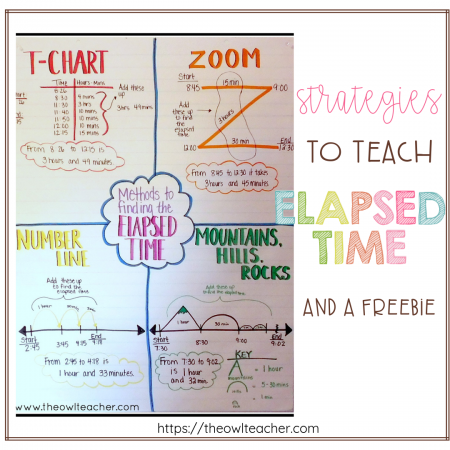 Let me help you to teach elapsed time with these four different strategies. Check out these tips and ideas to include in a lesson while grabbing a FREEBIE!