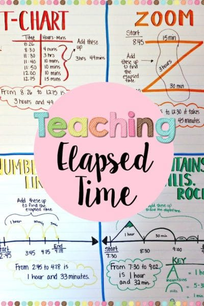 Help students understand elapsed time when teaching math with these four different strategies. Check out these tips and ideas while grabbing a FREEBIE!