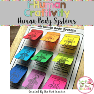 Human Body iPad Craftivity