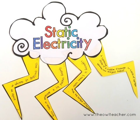 Engage your students by making electricity fun. Check out these science teaching ideas for the next time you have to teach electricity in your upper elementary classroom!