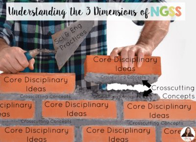 Transitioning to the Next Generation Science Standards can be a challenge, especially if you don't understand them. This post summarizes the three dimensions and provides an analogy to help you grasp the new science standards.