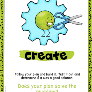 Engineering Design Process Classroom Posters