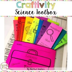 Science Tools Interactive Toolkit