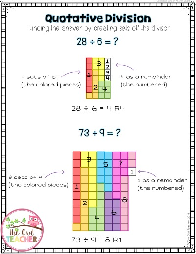 Are you teaching the two types of division required by common core math? Check out this post to learn about partitive and quotative division and grab a freebie to get started!