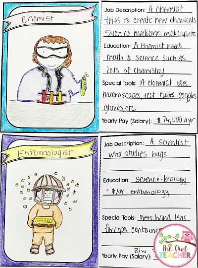 Are you looking for ways to engage your students when teaching about science careers? Check out these science career projects and activities! #sciencecareers #sciencecareersprojects #scienceideas #scienceactivities