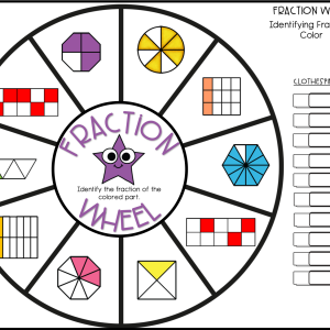 Identifying Fraction Wheels (Visual, Number Line, Fractions of a set)