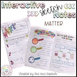Matter Sketch Notes Interactive Booklet