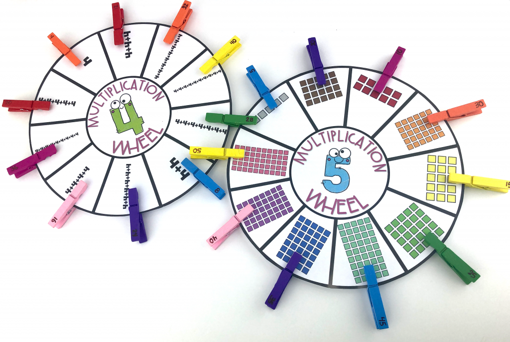 These multiplication Math wheels are a great way for your students to increase their fact fluency when practicing multiplication!
