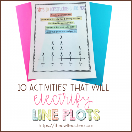Do you teach line plots? Check out these activities that is perfect for 2nd, 3rd, 4th, or 5th grade math! These activities are sure to engage your students.
