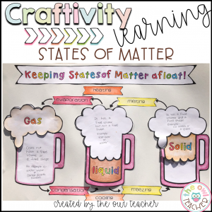 States of Matter (Solid, liquid, gas) Craftivity