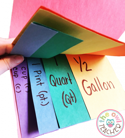 Capacity doesn't have to be difficult for students and we can make it a bit more concrete for them now. This post has some activities that will not only help your students grasp measuring capacity but also see the connections between it and other mathematical concepts, such as fractions.