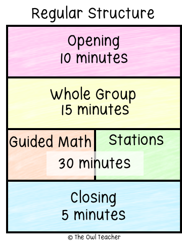 The math workshop model allows for flexibility by offering many different structure options that can be used in the classroom. Teachers can alternate between these structures to help students be successful and engaged!