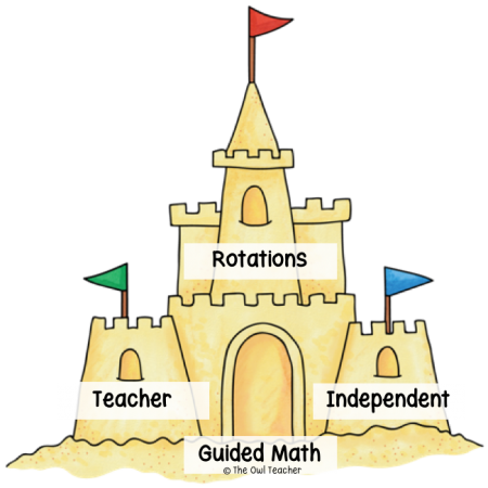 Guided math is the largest component of math workshop and the best way to help your students be successful. Learn about how you can make the most out of this component by clicking through.