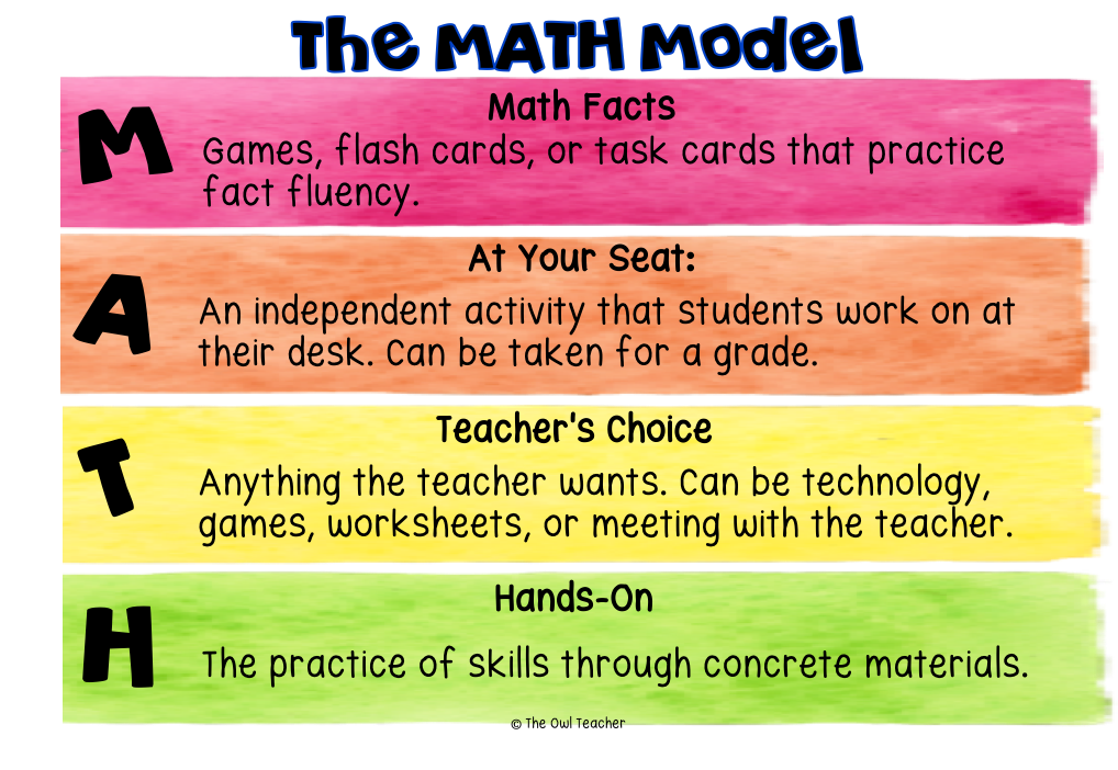 This image is just one of many different math centers that you can use in the math workshop model during the guided math portion. Check out this blog post to help your rotations be successful!