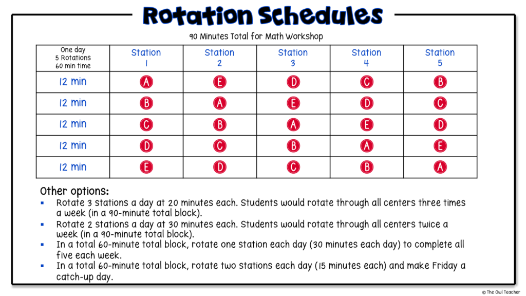 These are examples of schedules for math centers during math workshop. Save this pin and check out the blog post to learn more about having successful stations during guided math!